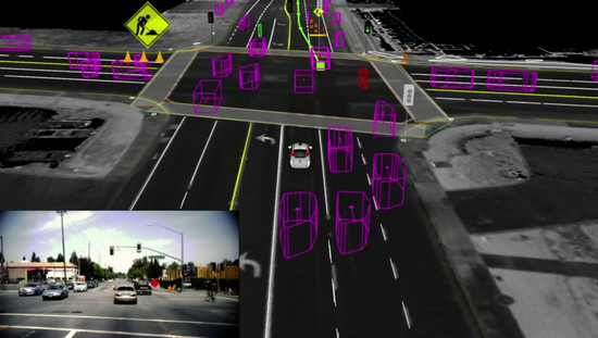 自动驾驶落地前夜 仿真测试市场成为